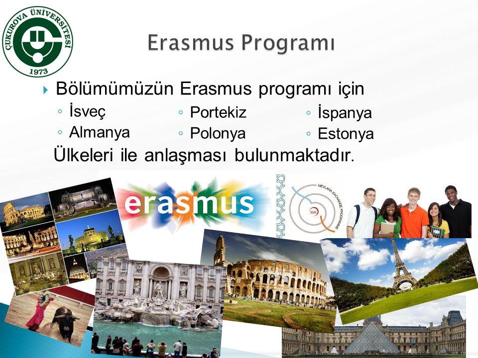 Erasmus Programı Bölümümüzün Erasmus programı için