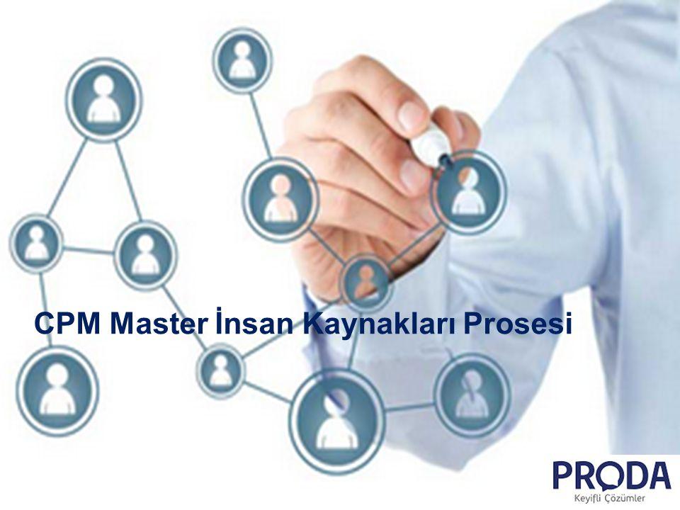 CPM Master İnsan Kaynakları Prosesi