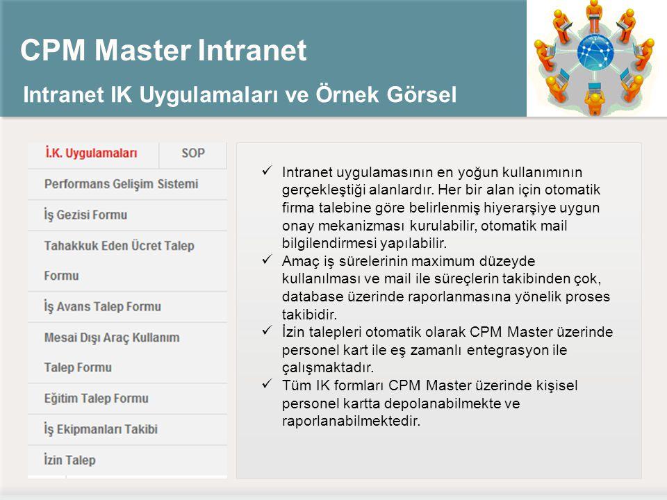 CPM Master Intranet Intranet IK Uygulamaları ve Örnek Görsel