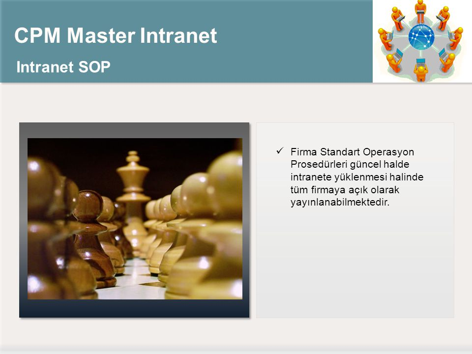 CPM Master Intranet Intranet SOP