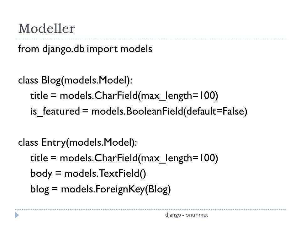 Modeller from django.db import models class Blog(models.Model):