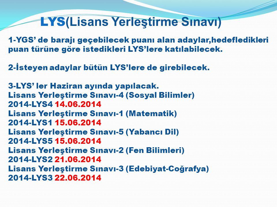 LYS(Lisans Yerleştirme Sınavı)