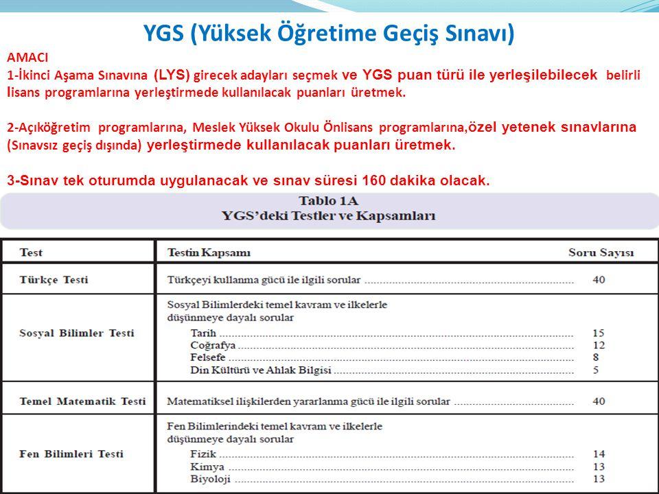 YGS (Yüksek Öğretime Geçiş Sınavı)