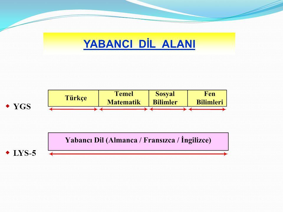 YABANCI DİL ALANI  YGS  LYS-5