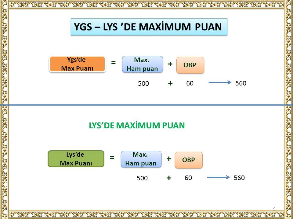 YGS – LYS 'DE MAXİMUM PUAN