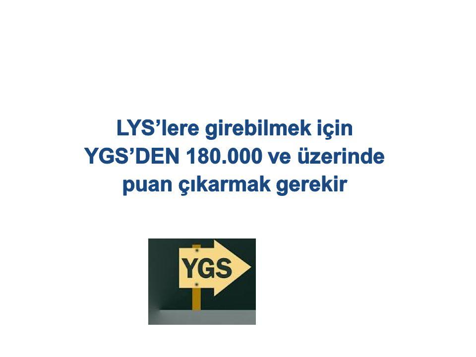 LYS'lere girebilmek için
