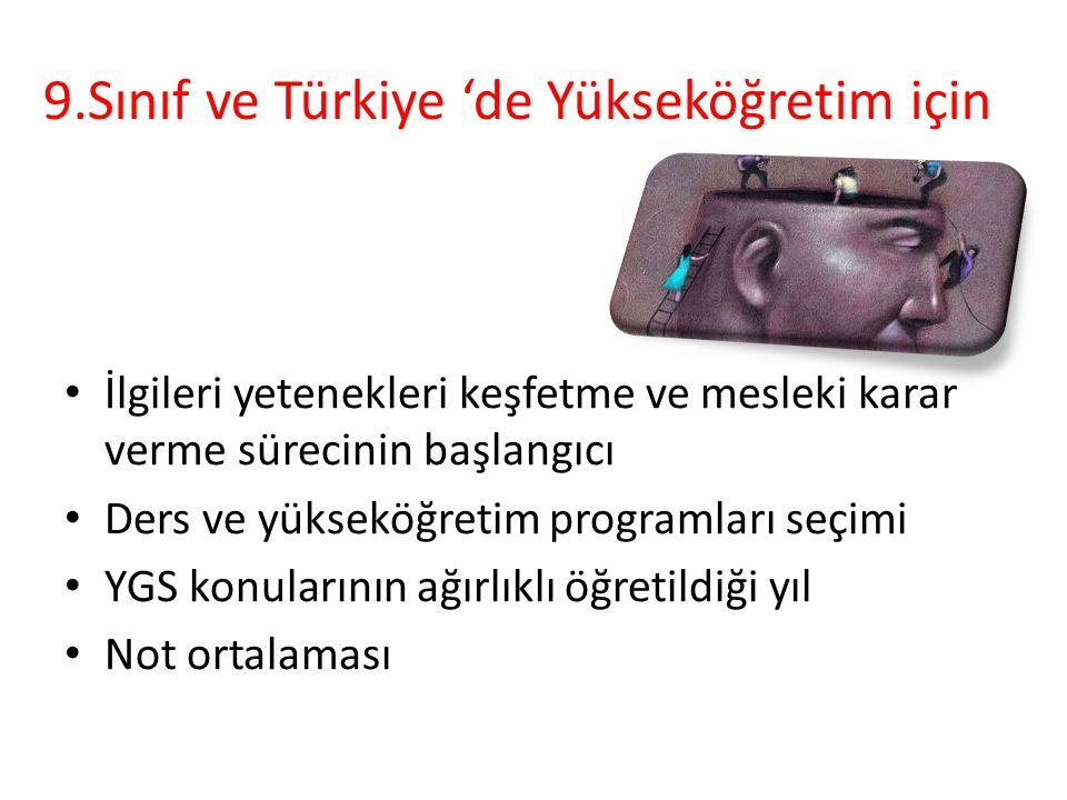 9.Sınıf ve Türkiye 'de Yükseköğretim için