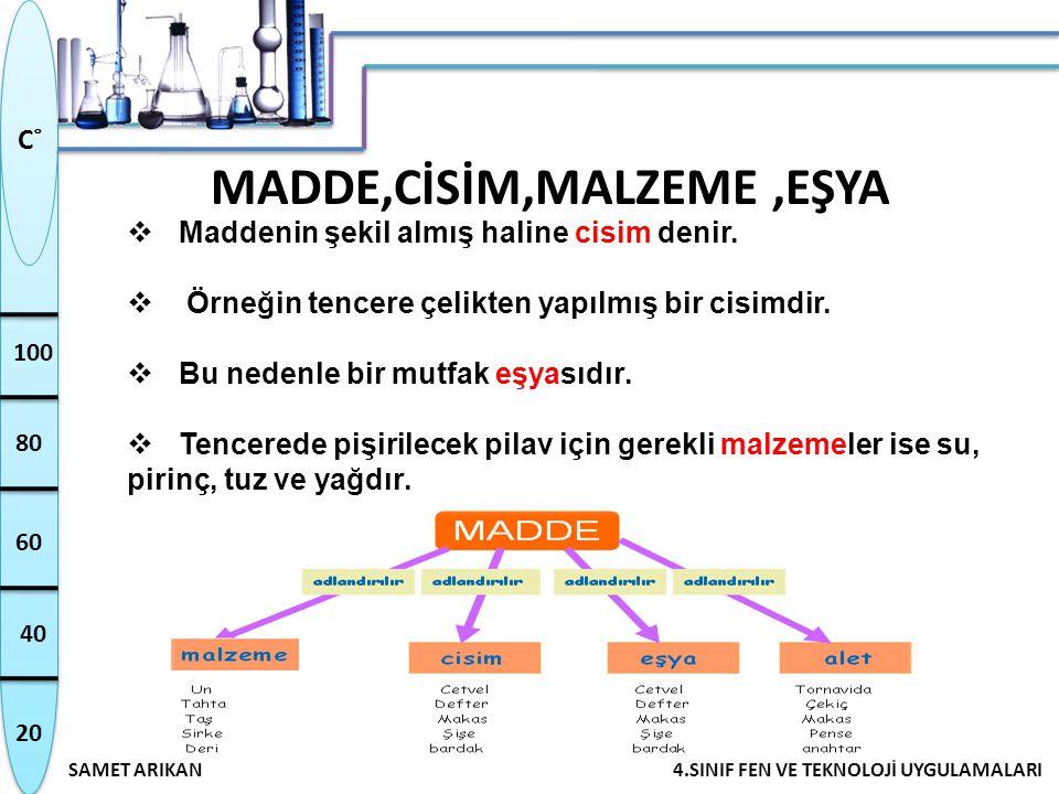 MADDE,CİSİM,MALZEME ,EŞYA