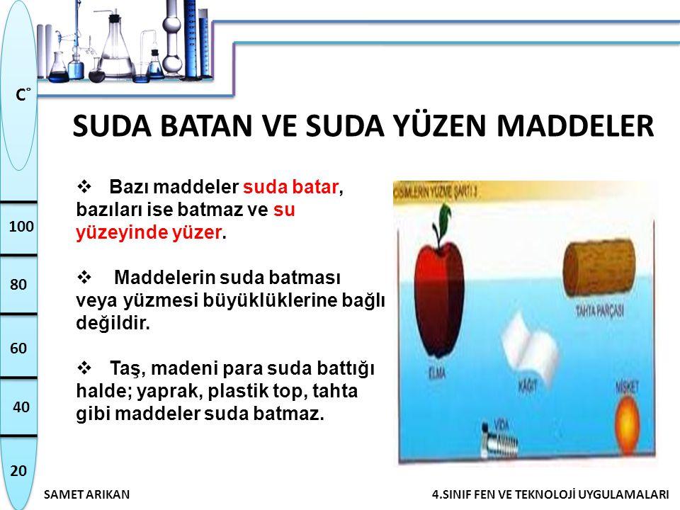 SUDA BATAN VE SUDA YÜZEN MADDELER