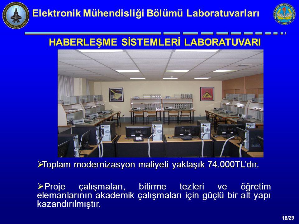 Elektronik Mühendisliği Bölümü Laboratuvarları