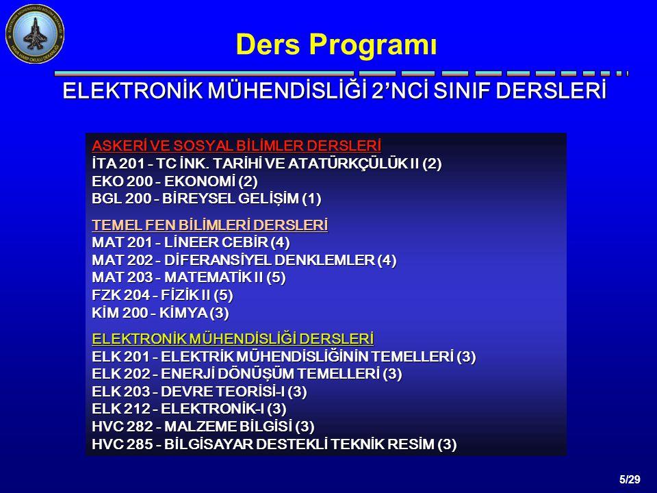 Ders Programı ELEKTRONİK MÜHENDİSLİĞİ 2'NCİ SINIF DERSLERİ