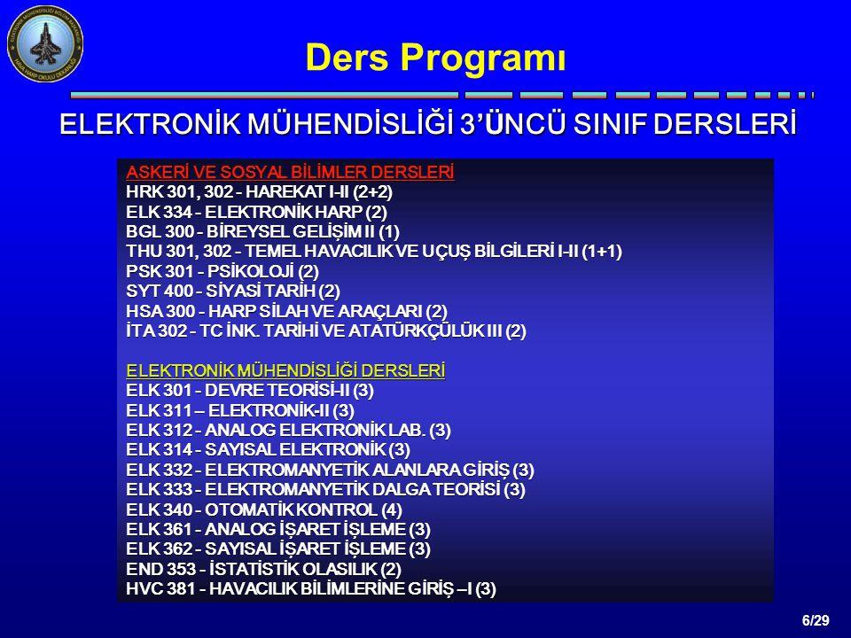 Ders Programı ELEKTRONİK MÜHENDİSLİĞİ 3'ÜNCÜ SINIF DERSLERİ