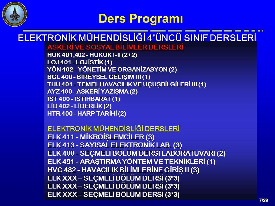 Ders Programı ELEKTRONİK MÜHENDİSLİĞİ 4'ÜNCÜ SINIF DERSLERİ