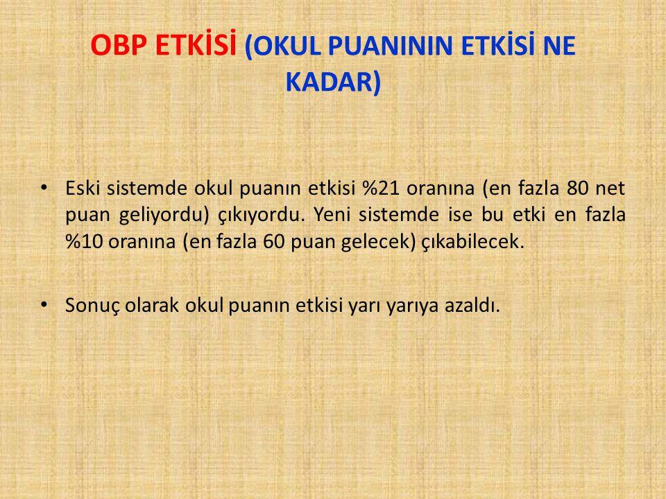 OBP ETKİSİ (OKUL PUANININ ETKİSİ NE KADAR)