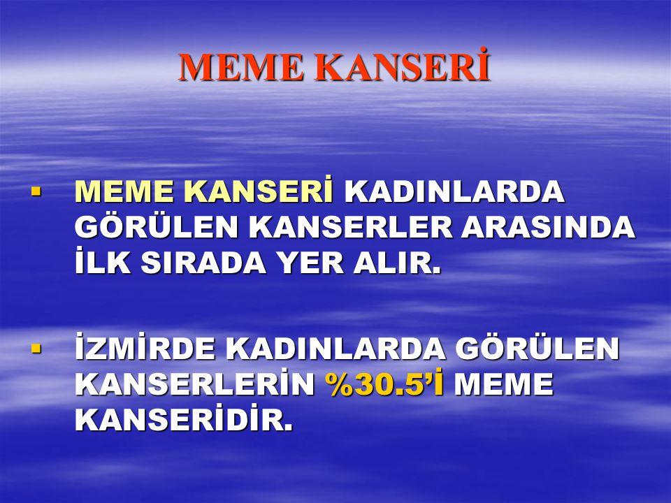 MEME KANSERİ MEME KANSERİ KADINLARDA GÖRÜLEN KANSERLER ARASINDA İLK SIRADA YER ALIR.