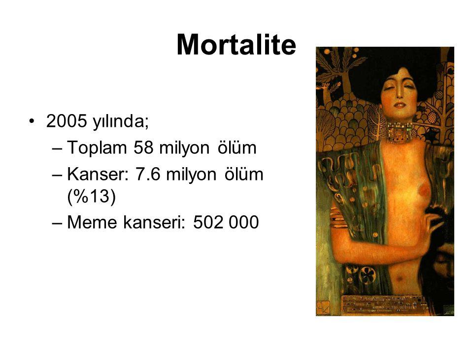 Mortalite 2005 yılında; Toplam 58 milyon ölüm