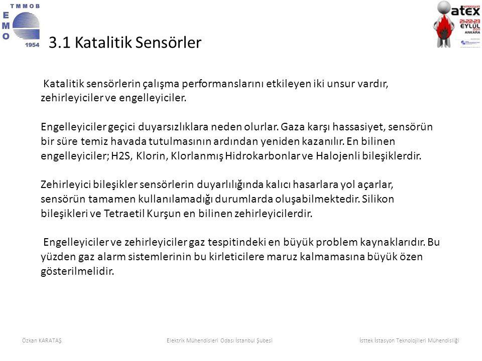 3.1 Katalitik Sensörler
