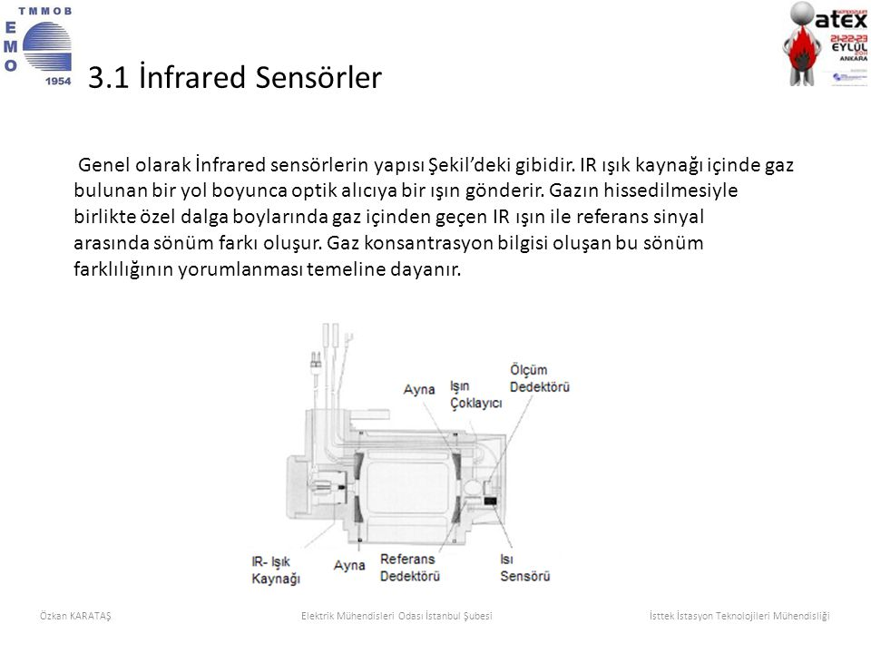 3.1 İnfrared Sensörler