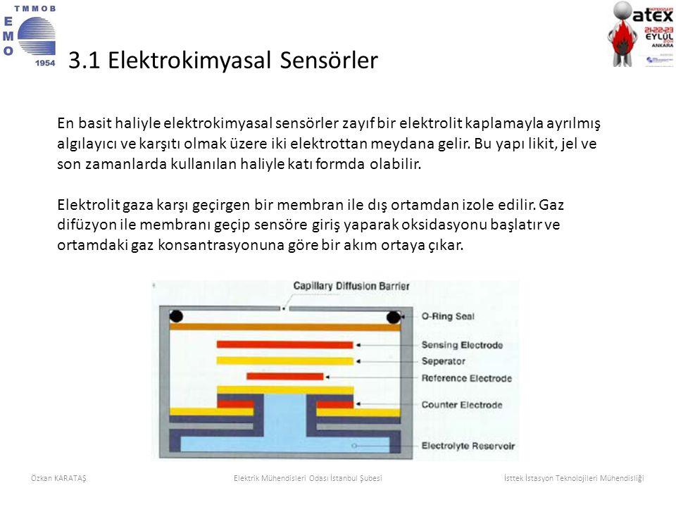 3.1 Elektrokimyasal Sensörler