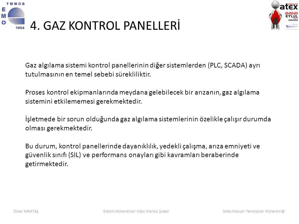 4. GAZ KONTROL PANELLERİ