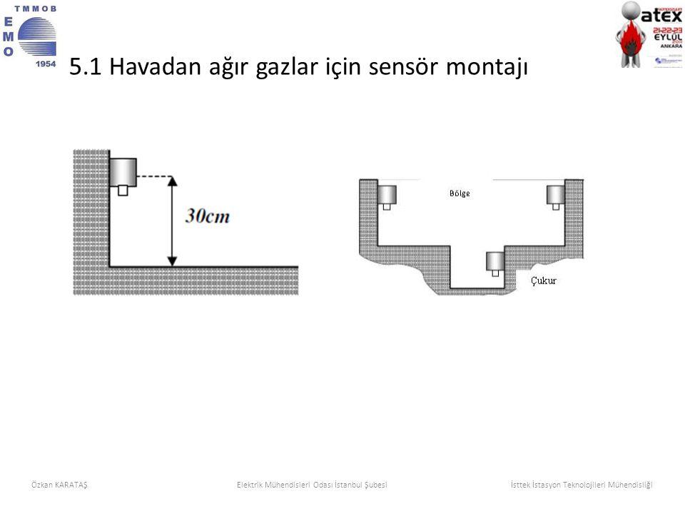5.1 Havadan ağır gazlar için sensör montajı