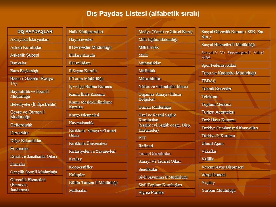 Dış Paydaş Listesi (alfabetik sıralı)