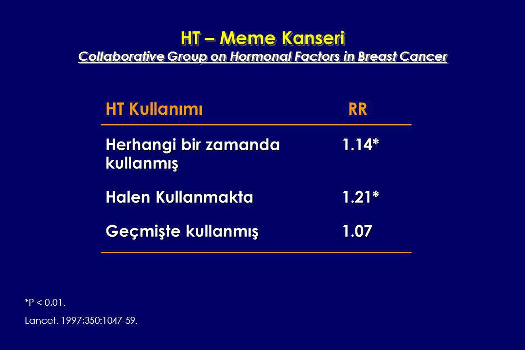 HT – Meme Kanseri Collaborative Group on Hormonal Factors in Breast Cancer