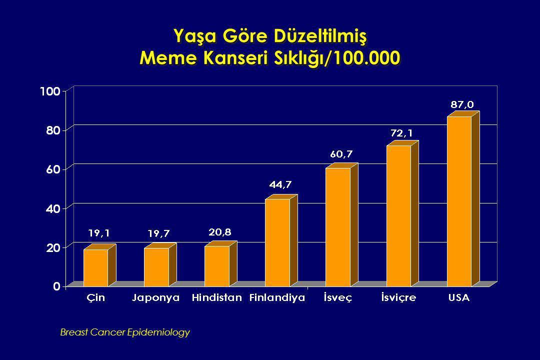 Yaşa Göre Düzeltilmiş Meme Kanseri Sıklığı/100.000