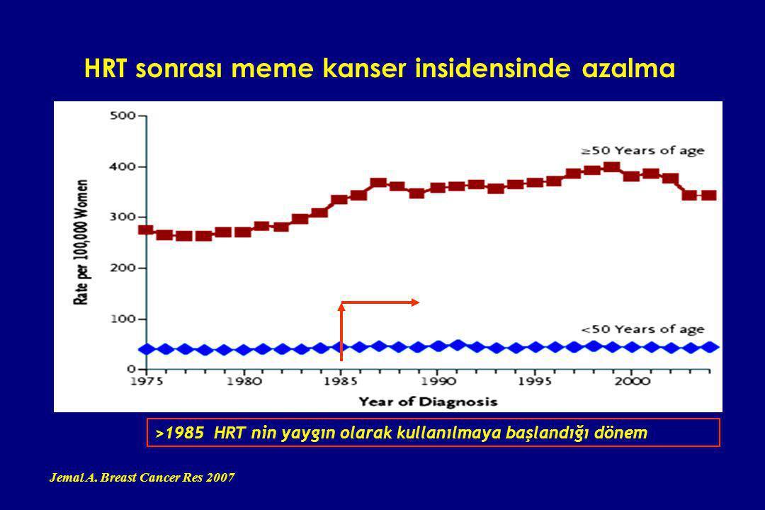 HRT sonrası meme kanser insidensinde azalma