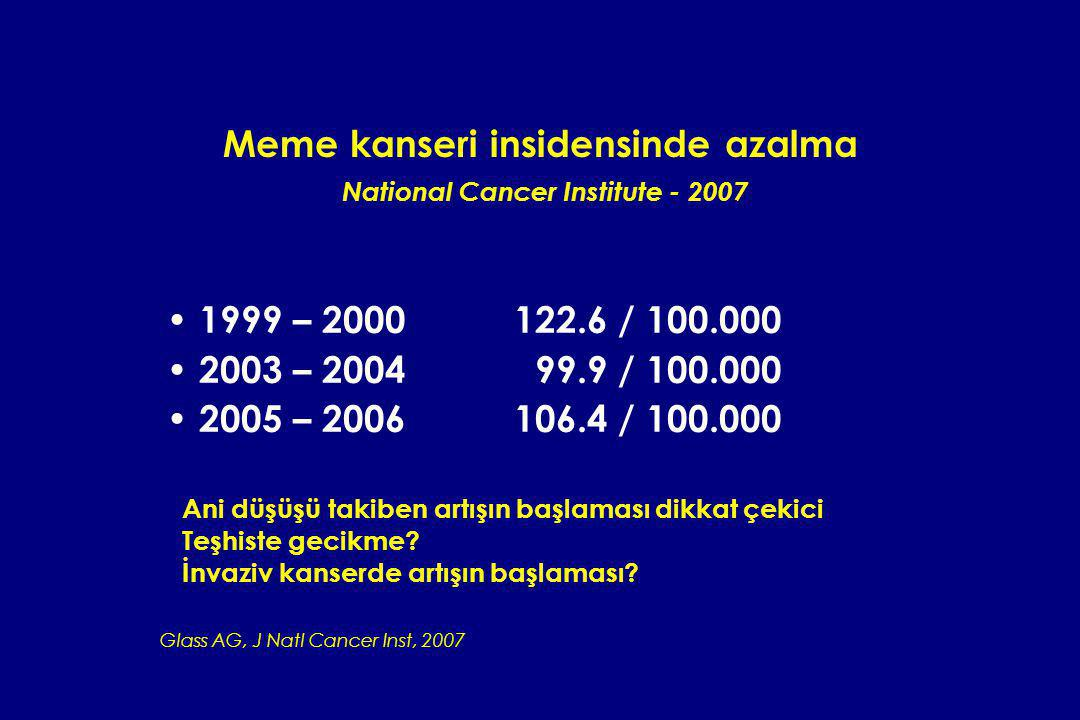 Meme kanseri insidensinde azalma National Cancer Institute - 2007