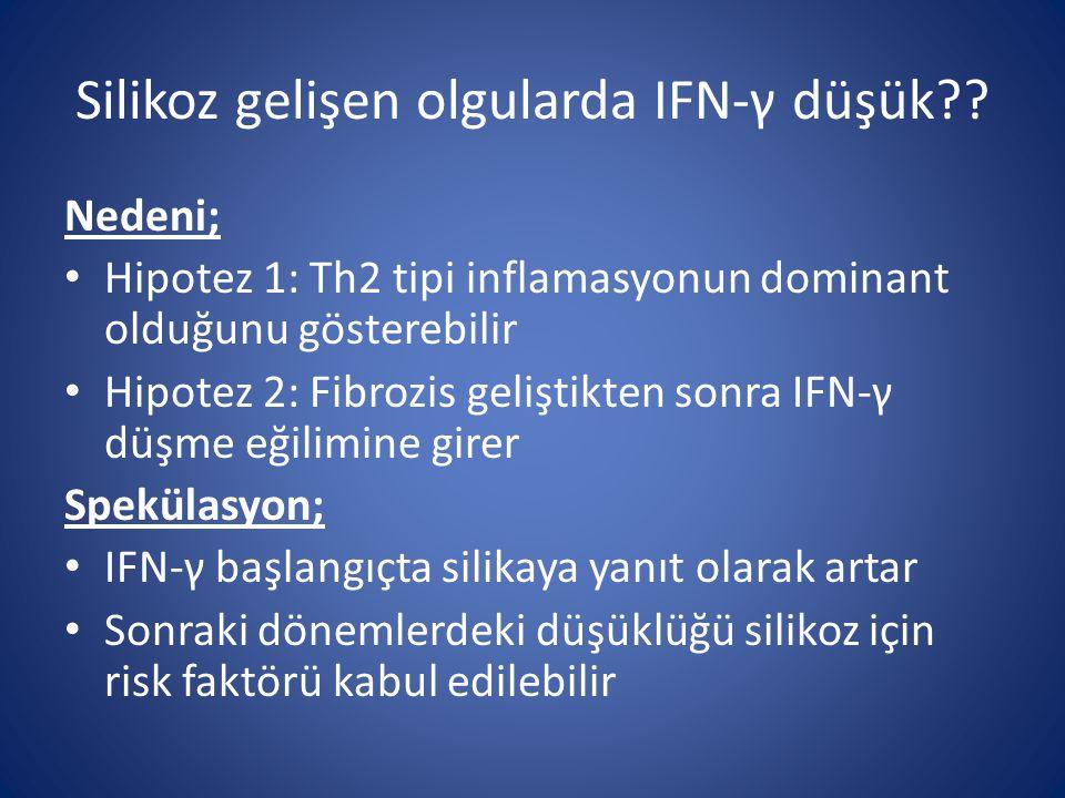 Silikoz gelişen olgularda IFN-γ düşük