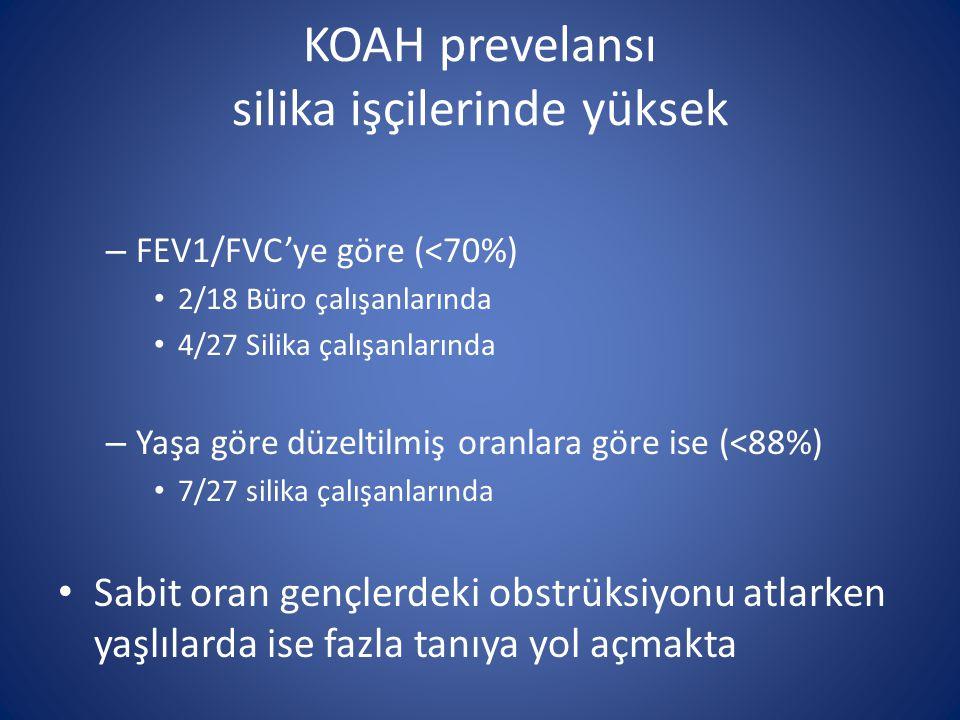 KOAH prevelansı silika işçilerinde yüksek