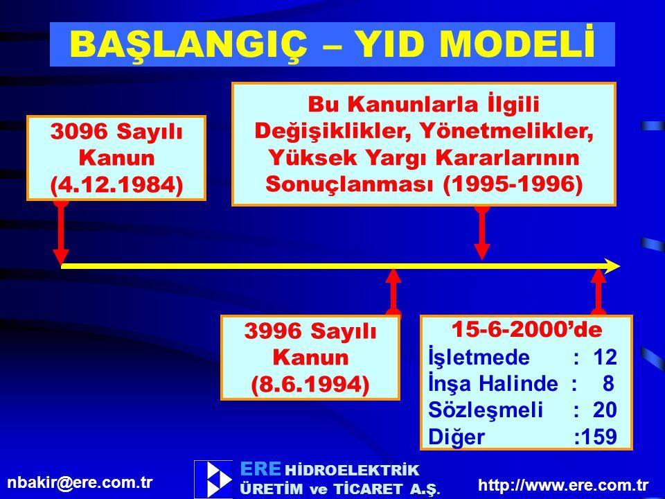 BAŞLANGIÇ – YID MODELİ Bu Kanunlarla İlgili Değişiklikler, Yönetmelikler, Yüksek Yargı Kararlarının Sonuçlanması (1995-1996)