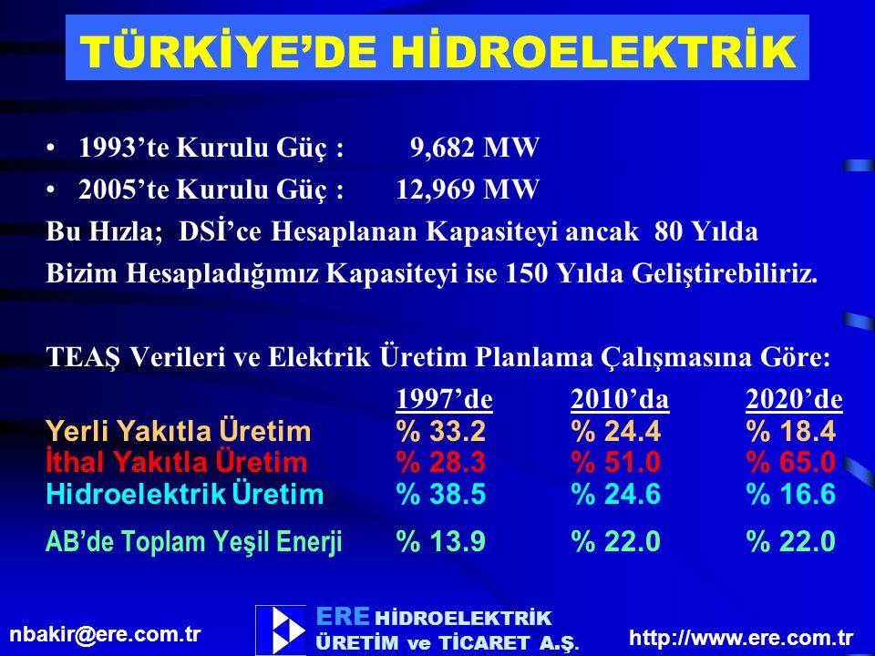 TÜRKİYE'DE HİDROELEKTRİK