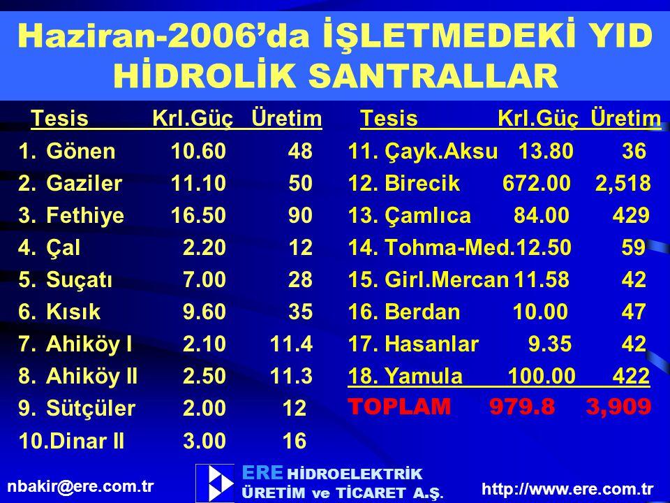 Haziran-2006'da İŞLETMEDEKİ YID HİDROLİK SANTRALLAR