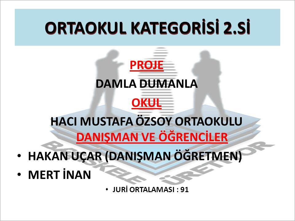 ORTAOKUL KATEGORİSİ 2.Sİ