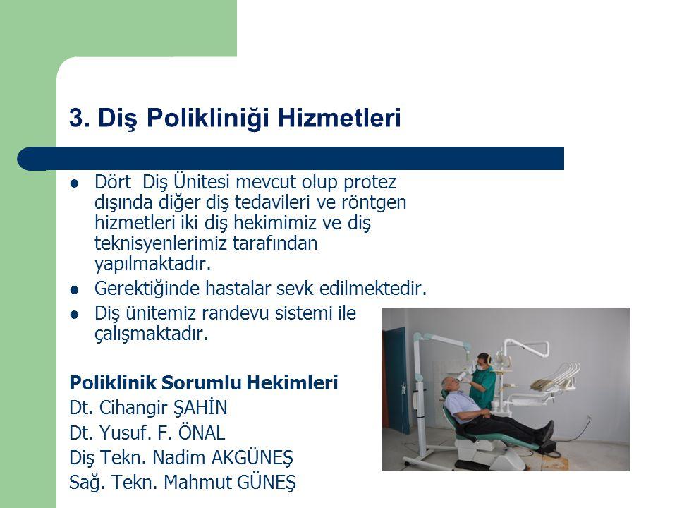 3. Diş Polikliniği Hizmetleri