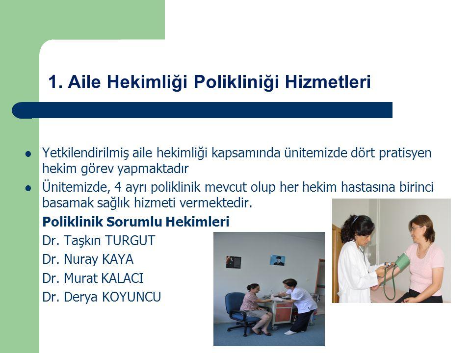 1. Aile Hekimliği Polikliniği Hizmetleri