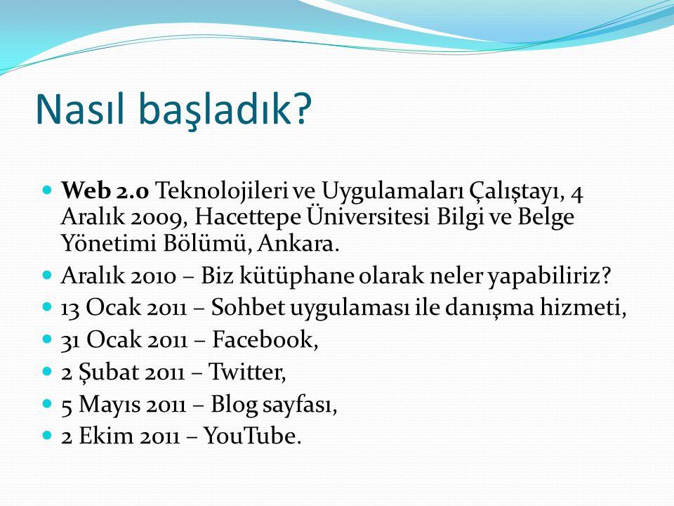 Nasıl başladık Web 2.0 Teknolojileri ve Uygulamaları Çalıştayı, 4 Aralık 2009, Hacettepe Üniversitesi Bilgi ve Belge Yönetimi Bölümü, Ankara.