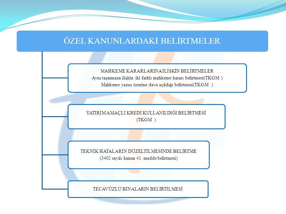 ÖZEL KANUNLARDAKİ BELİRTMELER