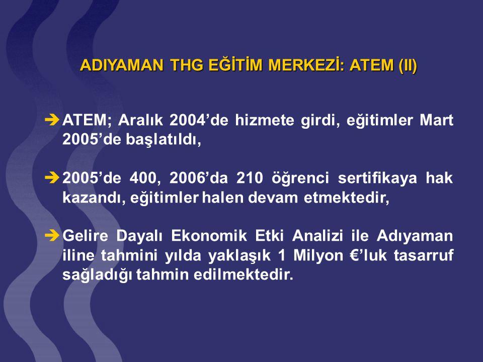 ADIYAMAN THG EĞİTİM MERKEZİ: ATEM (II)