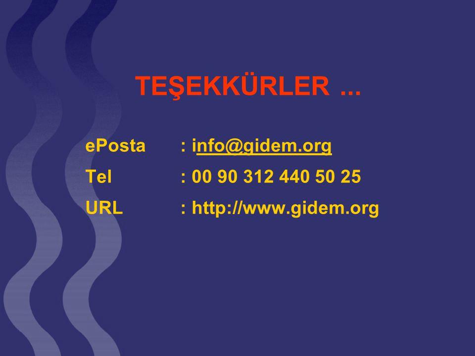 TEŞEKKÜRLER ... ePosta : info@gidem.org Tel : 00 90 312 440 50 25