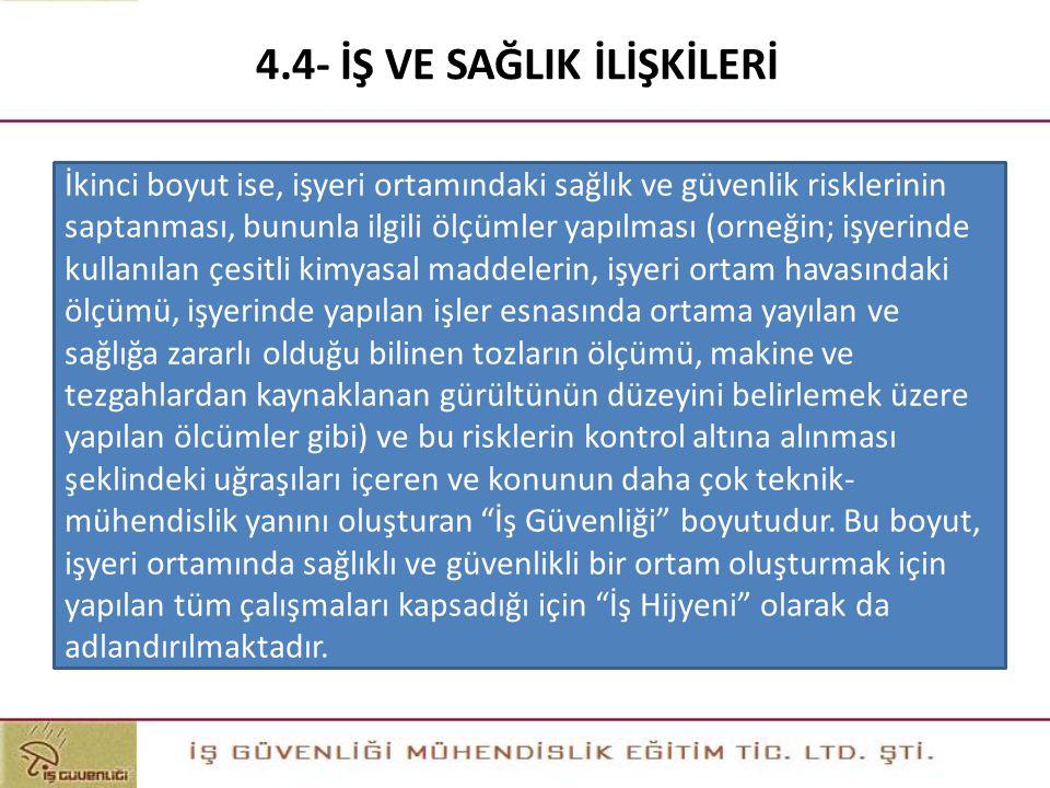 4.4- İŞ VE SAĞLIK İLİŞKİLERİ