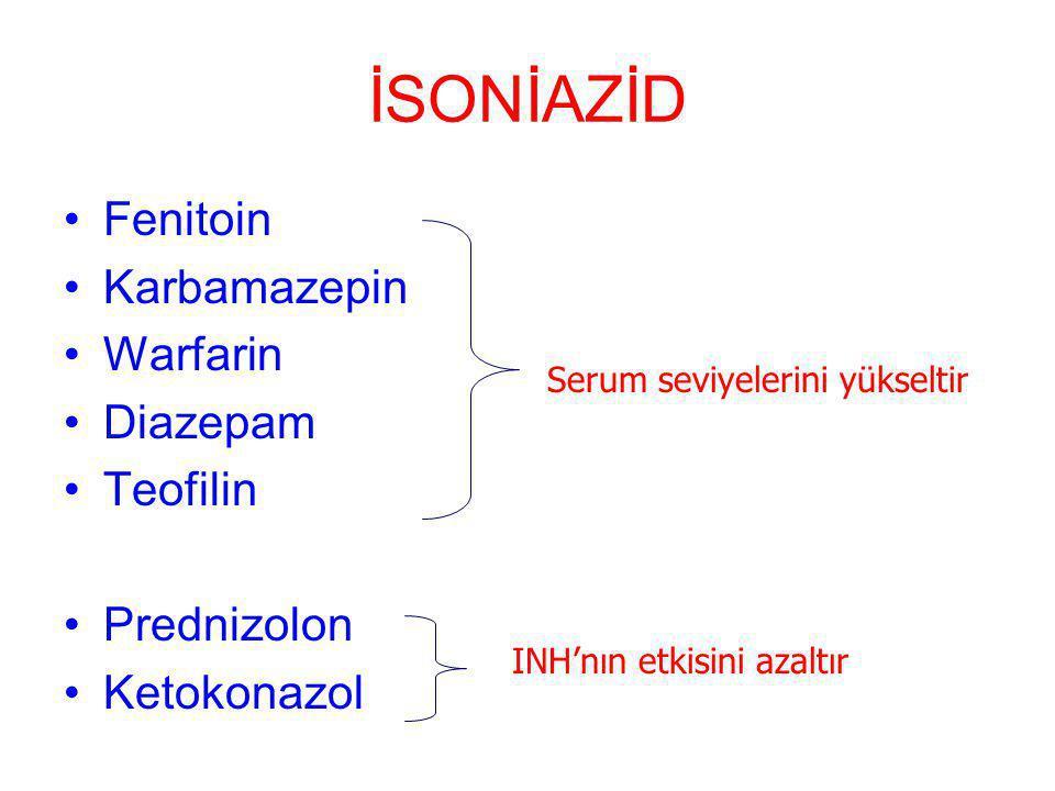 İSONİAZİD Fenitoin Karbamazepin Warfarin Diazepam Teofilin Prednizolon