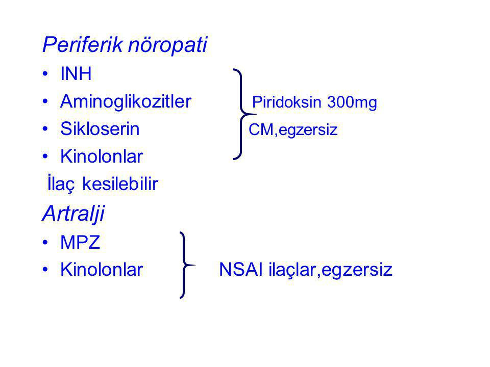 Periferik nöropati Artralji INH Aminoglikozitler Piridoksin 300mg