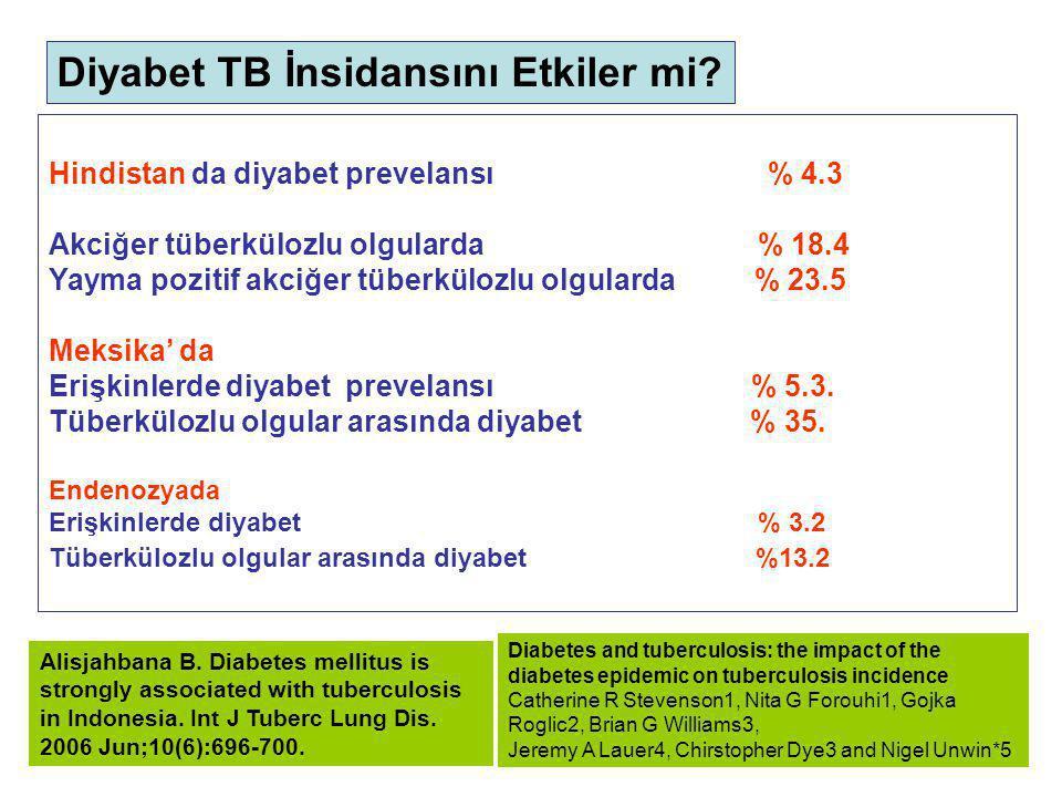 Diyabet TB İnsidansını Etkiler mi