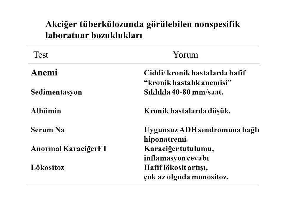 Akciğer tüberkülozunda görülebilen nonspesifik laboratuar bozuklukları