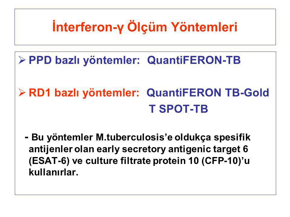 İnterferon-γ Ölçüm Yöntemleri