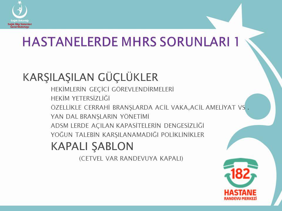 HASTANELERDE MHRS SORUNLARI 1