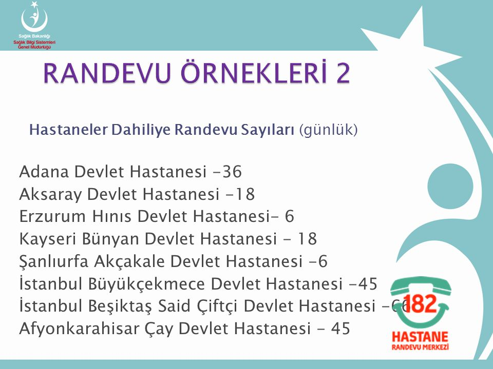 RANDEVU ÖRNEKLERİ 2 Adana Devlet Hastanesi -36